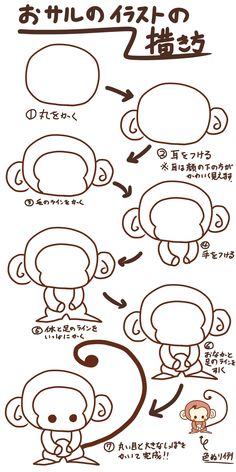 Art Sketches Cartoon How To Draw Ideas Cute Easy Drawings, Art Drawings For Kids, Cute Animal Drawings, Doodle Drawings, Drawing For Kids, Kawaii Doodles, Cute Doodles, Monkey Art, Monkey Drawing Cute