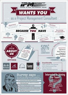 infographics i am the right candidate - Google Search
