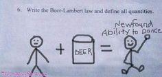 Beer-Hilarious-Test-Answers-from-Smart-Ass-Kids.jpg (600×286)
