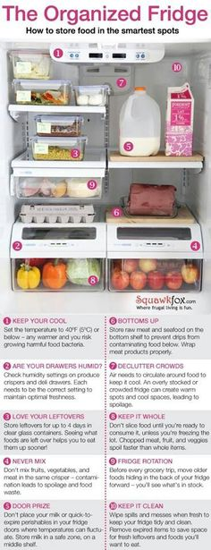 25 Trendy Ideas Kitchen Organization Hacks Cleaning Tips Refrigerator Organization, Kitchen Organization, Organization Hacks, Organized Fridge, Fridge Storage, Clean Fridge, Organizing Tips, Freezer Organization, Healthy Fridge