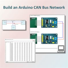 This tutorial will walk you through the process of creating a CAN Network using an Arduino. Includes explanations, wiring instructions and sample sketch. Computer Projects, Arduino Projects, Diy Electronics, Electronics Projects, Controller Area Network, Bus Network, Cheap Web Hosting, Ecommerce Hosting, Computer Science