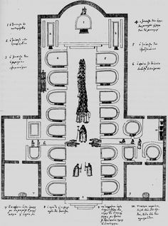 Grigorovich-Barskii Great Lavra trapeza Sketch of the trapeza of the Great Lavra, Athos, by Vasilii Grigorovich-Barskii, 1744 Diagram, Recipes, Om, Sketch, Sketch Drawing, Recipies, Sketches, Ripped Recipes, Cooking Recipes