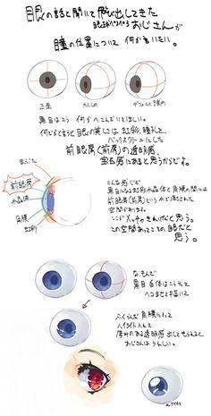 """""""眼球の描き方の話しました??????????????"""" もっと見る"""