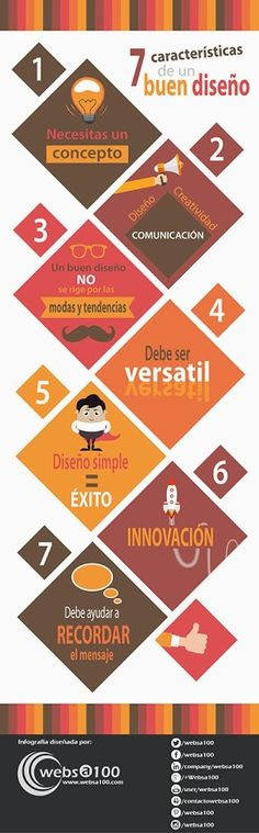 7 consejos para crear un buen diseño.
