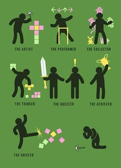 What's your gamer personality?