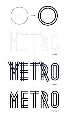 Metropolis 1920 / Typographie