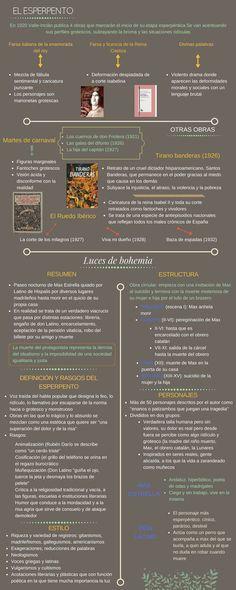 el esperpento En 1920 Valle-Inclán publica 4 obras que marcarán el ...