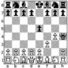 Learn the fastest checkmate in chess, the Fool's Mate, with our step-by-step guide to avoiding this beginner trap.