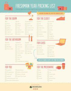 College Freshman year checklist