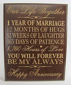 1st Wedding Anniversary Wall Plaque Gifts for Couple, 1st... https://www.amazon.com/dp/B015RKY2PQ/ref=cm_sw_r_pi_dp_x_3SMUxbSGECAKX