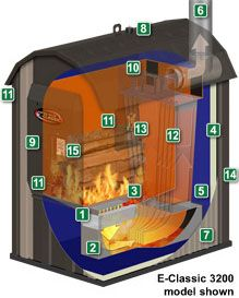 E-Classic Outdoor Wood Furnace Outdoor Wood Burner, Outdoor Wood Furnace, Outdoor Stove, Custom Woodworking, Woodworking Projects Plans, Welding Projects, Dream Home Design, House Design, Rocket Stoves