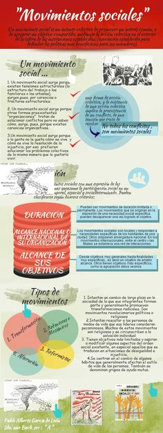 Movimientos sociales | @Piktochart Infographic