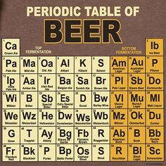 Many beer drinkers often wonder what is the distinction between lager and ale, and the answer to this simply lies in the method in which they are both fermented. Poster Beer, Whisky, Penne Vodka, Ice Beer, Craft Bier, Beer 101, Beer Quotes, Home Brewing Beer, Beer Humor
