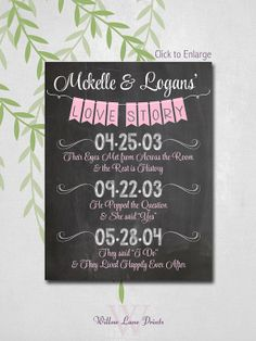 Chalkboard Our Love Story/important dates Personalized, you choose custom colors