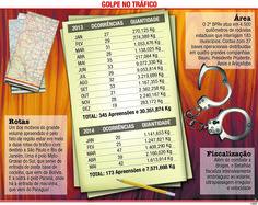 JuRehder - Infográfico sobre crimes para o JC Bauru/SP