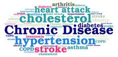 Common Chronic Conditions coded in Emergency Department