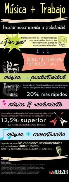 jpg on the benefits of listening to music - comprehensible to beginning Spanish students Spanish Teacher, Spanish Classroom, Teaching Spanish, Studio Musica, Ap Spanish, All About Music, Community Manager, School Hacks, Study Motivation