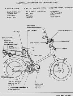 1981 and 1982 honda motorbike line up  1981 express  1981