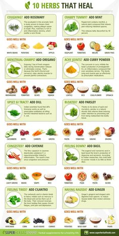 Ten Herbs That Heal:   Add mint to fruit or tea, Dill to carrots and beets, Ginger to drinks, and Basil to anything . . . Yum!