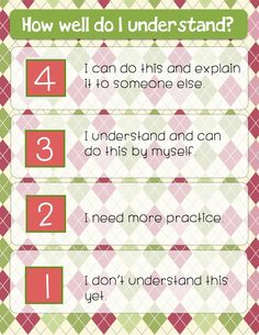 """Metacognition is developing how your students """"think about thinking."""" Marzano's Levels of Understanding are summed up neatly in this poster pack. $"""