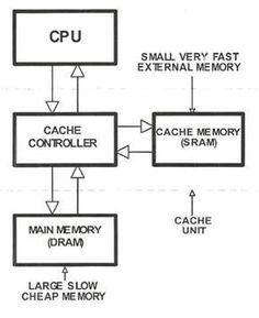 Computer Systems Tutorial :: Next.gr