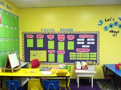 I love this idea for my classroom, I would just need to figure out how to make it reflect topic of the seven different classes (or pull-out ESOL groups) I teach each week.    Life in First Grade: Classroom decorating: Day Four