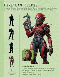 Halo 5: Guardians SPARTANS