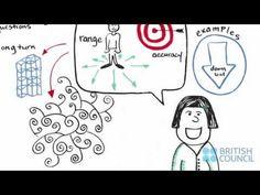IELTS Grammar - Improve English & prepare for IELTS Speaking