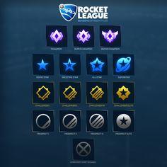 Steam Community :: Group Announcements :: Rocket League