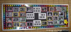 Mrs. King's Music Room: A Picture Perfect Year Begins with Great Role Models. Great ideas for character education bulletin boards.