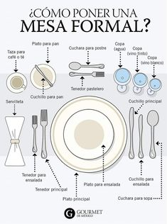 Comment Dresser Une Table, Dining Etiquette, Etiquette And Manners, Table Manners, Ideas Para Fiestas, In Vino Veritas, Learning Spanish, Kitchen Hacks, Things To Know