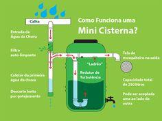 Como funciona cisterna casologica