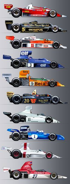 Formula 1 Race Car Illustrations - Technical Illustration - Jim Hatch Illustration  Modelos de los años 70 de Ferrari (Niki Lauda), Lotus (Mario Andretti), Mclaren (James Hunt), Tyrrell (Jody Sheckter), March (Vittorio Brambilla), Wolf (Jody Sheckter), Brabham (Carlos Pace), Matra (Jackie Stewart), Embassy-Hill (Graham Hill) y Parnelli (Mario Andretti), exceptuando obviamente a Ferrari y a Matra todos los demás equipos en esta imagen iban equipados con el motor Ford-Cosworth DFV