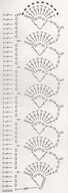 Je commence aujourd'hui pour pour une série de tutos/diagrammes au crochet pour faire de jolies bordures. Vous pourrez les assembler à vos...