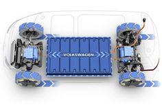 Volkswagen ID Buzz Concept schéma batteries