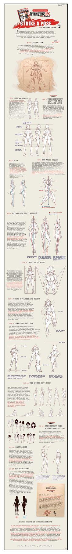 Guías de dibujo: Anatomía y movimientos del cuerpo tutoriales tips recursos 1