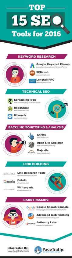 Top 15 SEO Tools for 2016  A talented craftsman is only as good as his tools allow him to be. It doesn't matter how much you know about building a house, if you have a hammer instead of a nail gun, you're not going to get the job done on time.