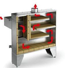 Soluzioni speciali per il riscaldamento Stove Heater, Stove Oven, Camino Design, Wood Burner Stove, Civil Engineering Design, Rocket Mass Heater, Container Architecture, Rocket Stoves, Wood Cutting