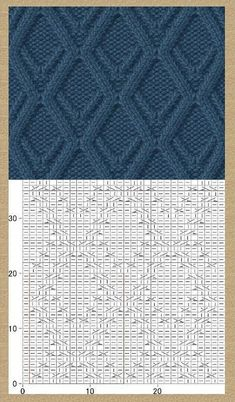 Best 11 Life Hacks You Needed to Know Yesterday – SkillOfKing. Baby Knitting Patterns, Knitting Stiches, Cable Knitting, Knitting Charts, Crochet Stitches, Hand Knitting, Stitch Patterns, Crochet Patterns, Diy Crafts Knitting