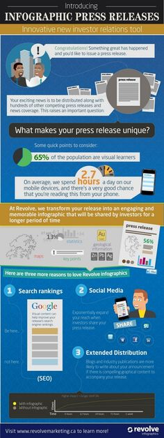 Infographic Press Releases