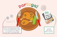How to Eat in Portugal. @YoungDumbAndFun