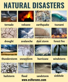 Natural Disasters: Different Types of Natural Disasters with ESL Pictures - ESL Forums Unit English Vocabulary Words, Learn English Words, English Phrases, English Study, English Teaching Materials, English Writing Skills, English Lessons, Teaching English, English Learning Spoken
