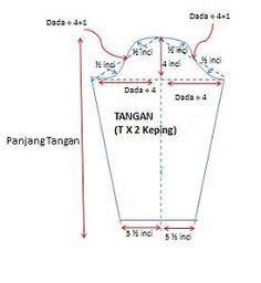 Ukuran Yang Diperlukan 1). Lingkar kerung lengan   40cm (diukur dari ... 6cd8407221