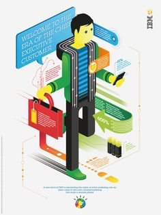 IBM Changing Convention by Bruno Jesus, via Behance