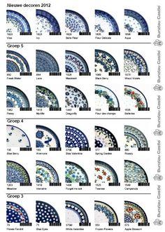 Bunzlau Original motieven. Er zijn er meer dan 2000 te bestellen. Zie onze website www.serviesuitpolen.nl