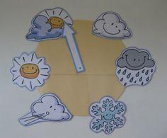 Bij dit thema mag een weer-klok in de klas niet ontbreken! Wie zet de wijzer iedere dag goed?