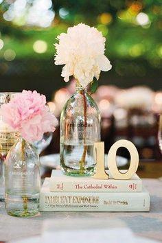 Literary Wedding Details (BridesMagazine.co.uk) (BridesMagazine.co.uk)