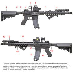 Police Carbine | World's Largest Supplier of Firearm Accessories, Gun Parts and Gunsmithing Tools - BROWNELLS