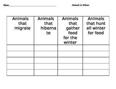 Adding Positive And Negative Numbers Worksheet Planet Research  Worksheets Planets And Homeschool Hindi Worksheets For Grade 1 Pdf with 6th Grade Algebra Worksheets This Is A Simple Chart To Help Children Learn About How Animals Survive The  Winter Time To The Minute Worksheets Excel