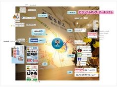 http://visualmapping.info/archives/1593  https://www.facebook.com/teiji.nakano  http://www.linkedin.com/in/visualmapperjp